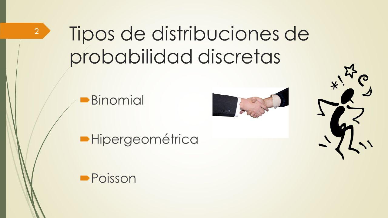 Tipos de distribuciones de probabilidad discretas Binomial Hipergeométrica Poisson 2