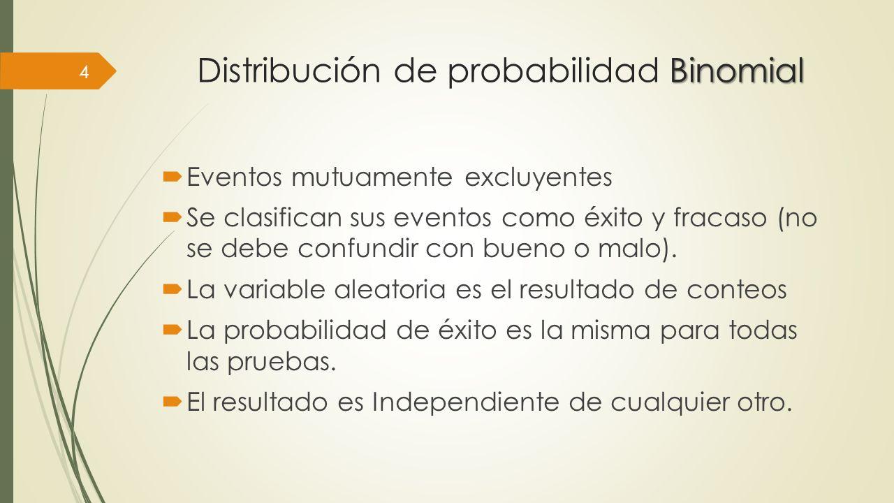 Binomial Distribución de probabilidad Binomial Eventos mutuamente excluyentes Se clasifican sus eventos como éxito y fracaso (no se debe confundir con