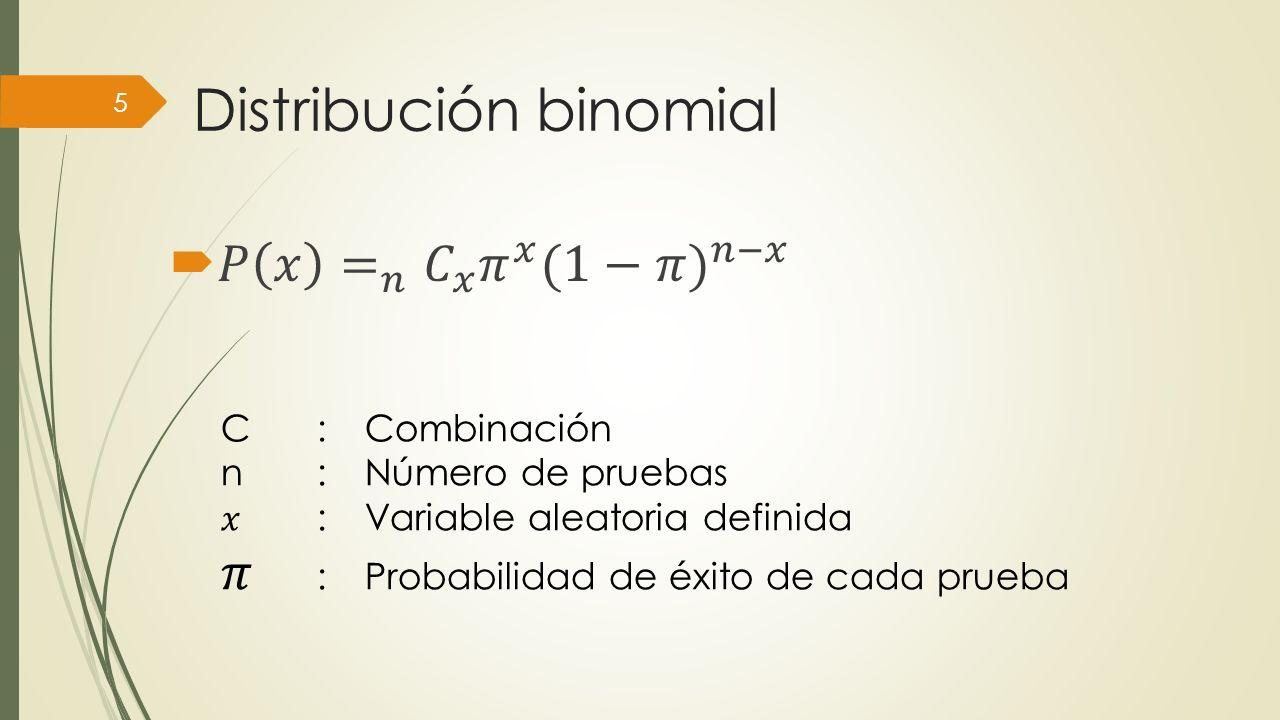 Distribución binomial 5
