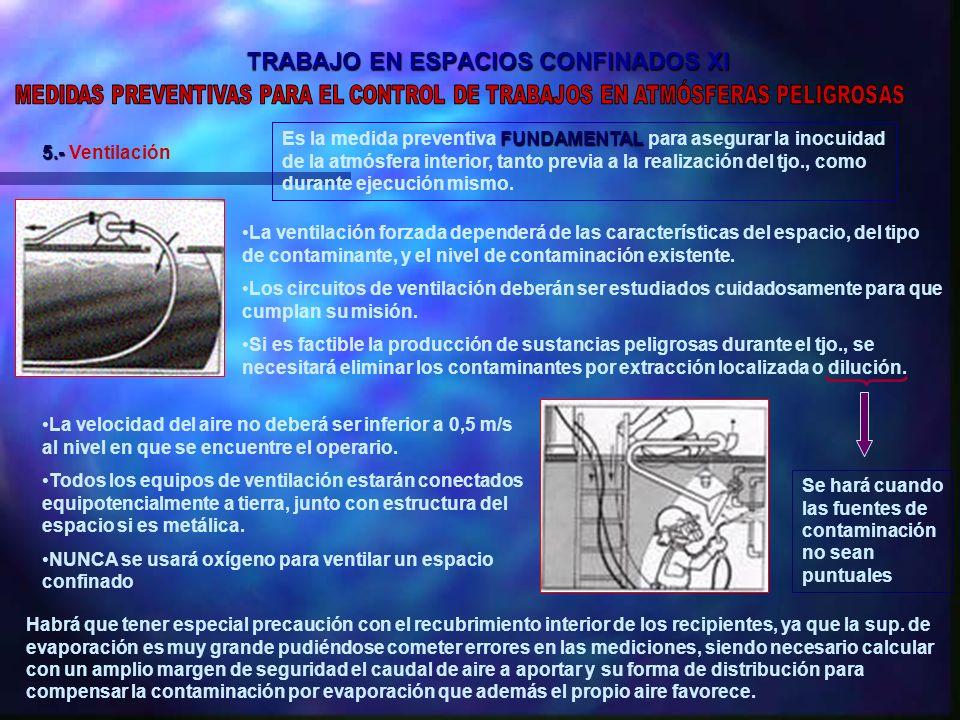 TRABAJO EN ESPACIOS CONFINADOS XI 5.- 5.- Ventilación FUNDAMENTAL Es la medida preventiva FUNDAMENTAL para asegurar la inocuidad de la atmósfera inter