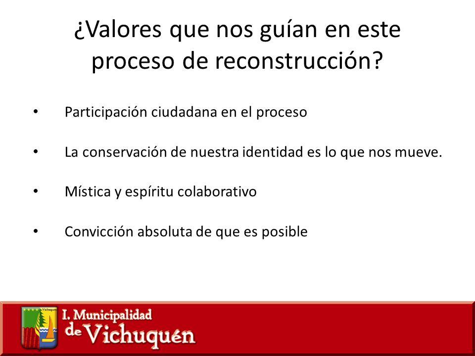 ¿Valores que nos guían en este proceso de reconstrucción? Participación ciudadana en el proceso La conservación de nuestra identidad es lo que nos mue