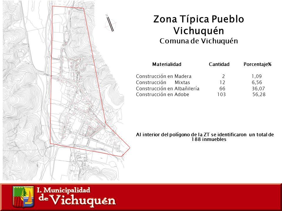 Zona Típica Pueblo Vichuquén Comuna de Vichuquén Materialidad Cantidad Porcentaje% Construcción en Madera 2 1,09 Construcción Mixtas 12 6,56 Construcc