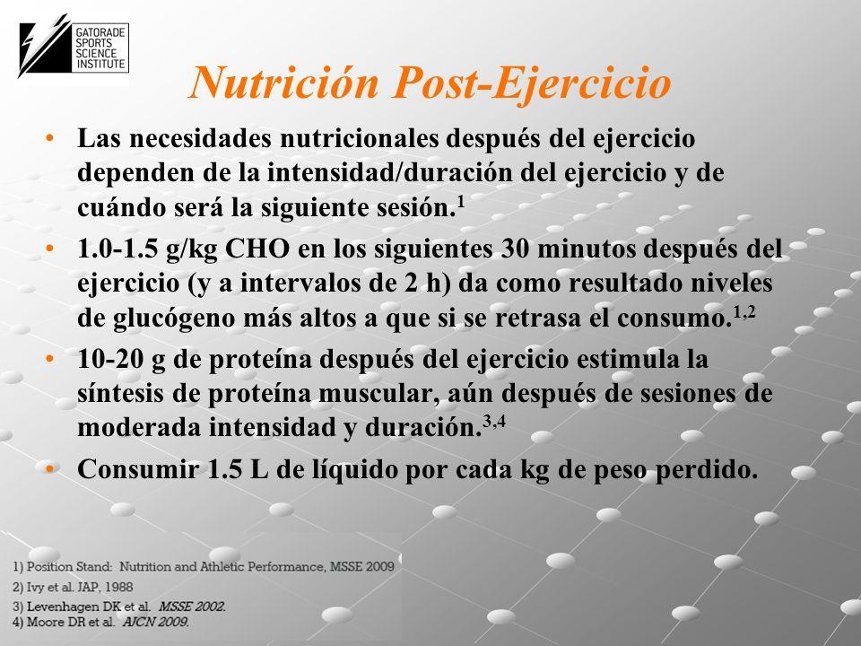 Las necesidades nutricionales después del ejercicio dependen de la intensidad/duración del ejercicio y de cuándo será la siguiente sesión.