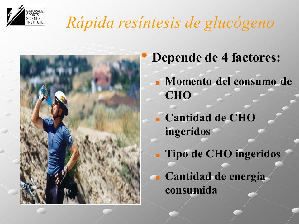 Depende de 4 factores: Momento del consumo de CHO Cantidad de CHO ingeridos Tipo de CHO ingeridos Cantidad de energía consumida Rápida resíntesis de glucógeno