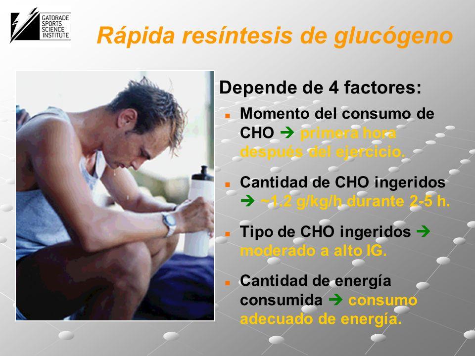 Depende de 4 factores: Momento del consumo de CHO primera hora después del ejercicio.