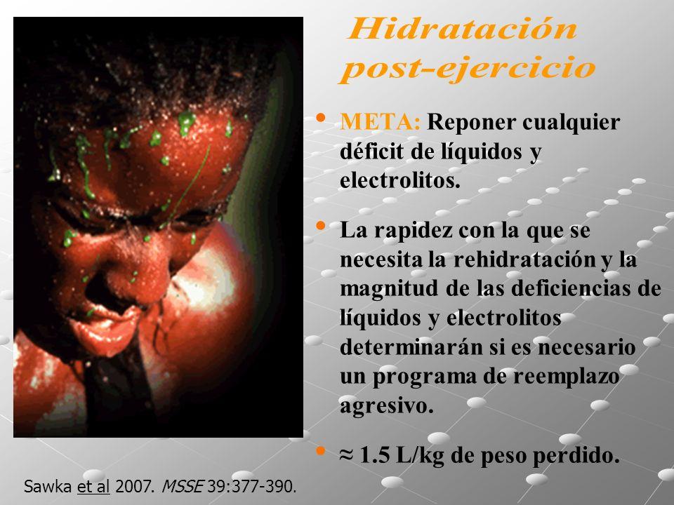 Sawka et al 2007. MSSE 39:377-390. META: Reponer cualquier déficit de líquidos y electrolitos.