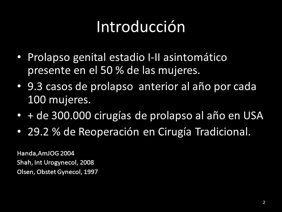 Factores Técnicos Prolapso uterino / apical Tensión de la malla Profundidad de implantación Colpotomía Experiencia cirujano Material 43