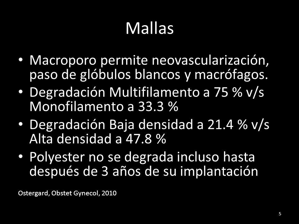 KITS de Mallas Prolift Perigee/Apogee Avaulta Pinnacle Ugytex Nazca Elevate ETC………. 6