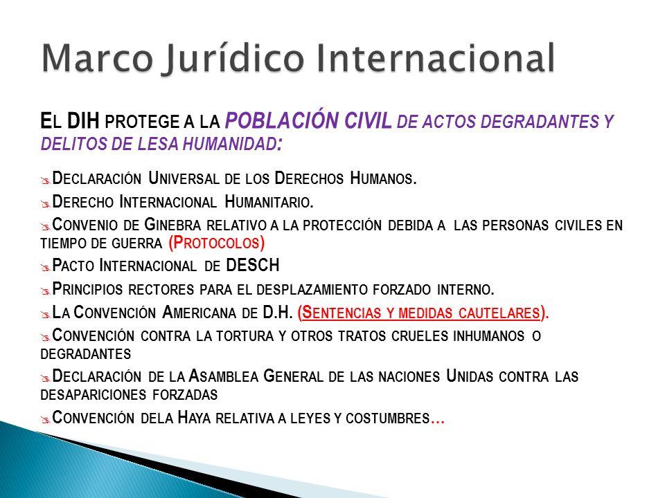 L A C ORTE C ONSTITUCIONAL AMPARA EL CUMPLIMIENTO DE LOS PRECEPTOS CONSTITUCIONALES Y EN CASO DE VIOLACIÓN O DESCONOCIMIENTO OBLIGA LA R ESTITUCIÓN Y R EPARACIÓN I NTEGRAL : C ONSTITUCIÓN P OLÍTICA DE C OLOMBIA /1991 L EY 387 / 1997 S ENTENCIA T-025 / 2004 Y A UTOS L EY 975 / 2005 D ECRETO 1290 / 2008