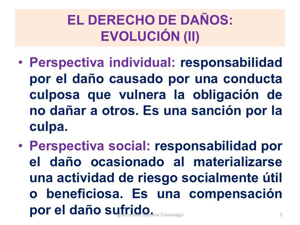EL DERECHO DE DAÑOS: EVOLUCIÓN (II) Perspectiva individual: responsabilidad por el daño causado por una conducta culposa que vulnera la obligación de
