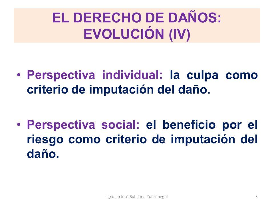 EL DERECHO DE DAÑOS: EVOLUCIÓN (IV) Perspectiva individual: la culpa como criterio de imputación del daño. Perspectiva social: el beneficio por el rie