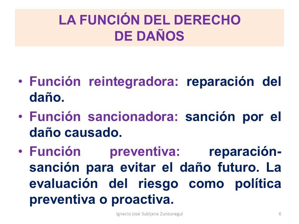 LA FUNCIÓN DEL DERECHO DE DAÑOS Función reintegradora: reparación del daño. Función sancionadora: sanción por el daño causado. Función preventiva: rep