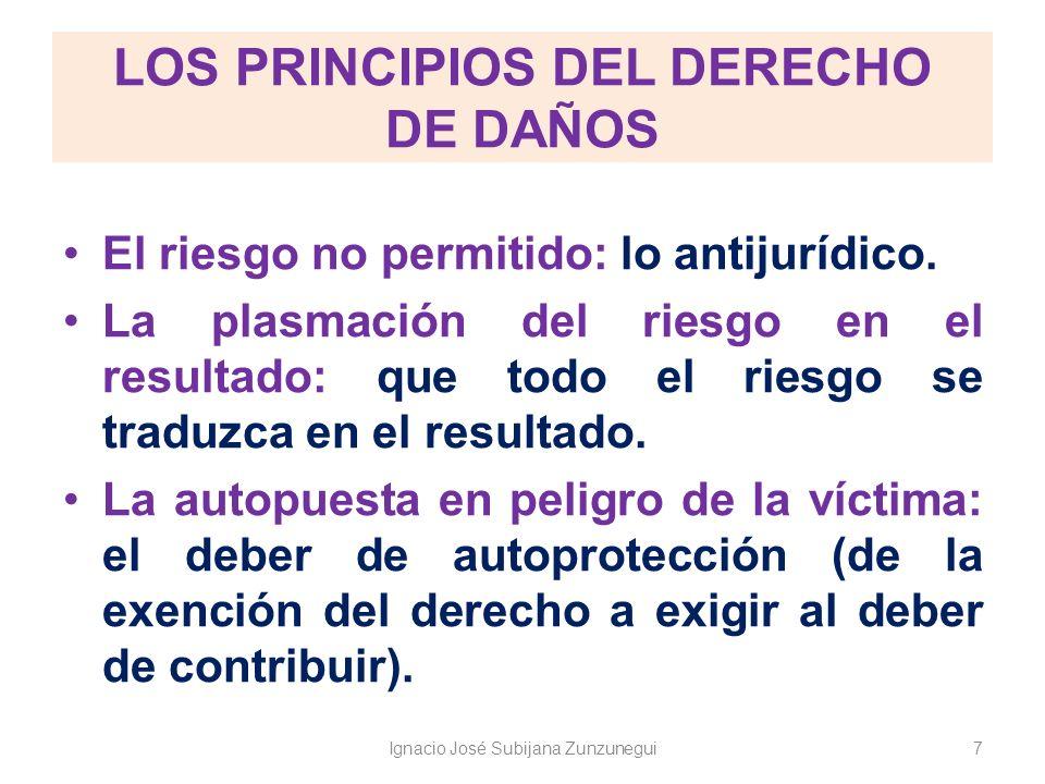 LOS PRINCIPIOS DEL DERECHO DE DAÑOS El riesgo no permitido: lo antijurídico. La plasmación del riesgo en el resultado: que todo el riesgo se traduzca