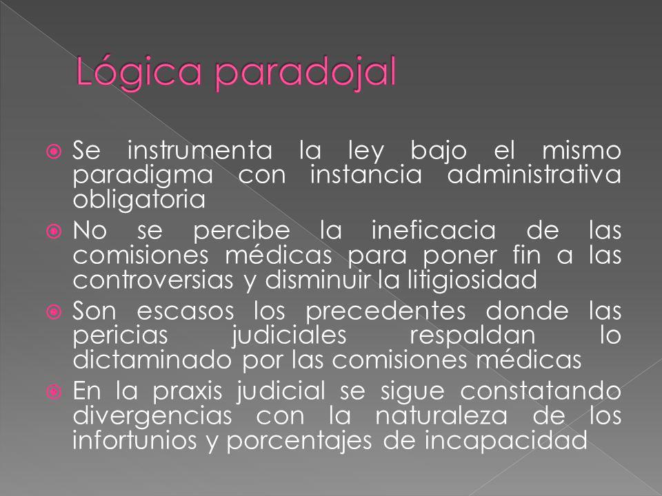 Se instrumenta la ley bajo el mismo paradigma con instancia administrativa obligatoria No se percibe la ineficacia de las comisiones médicas para pone