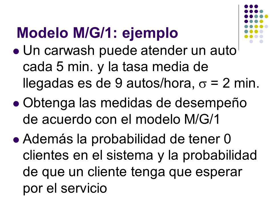 Modelo M/G/1: ejemplo Un carwash puede atender un auto cada 5 min. y la tasa media de llegadas es de 9 autos/hora, = 2 min. Obtenga las medidas de des