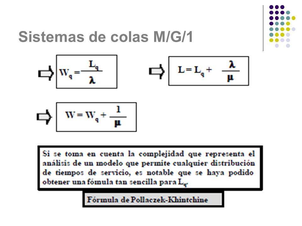 4 Formula para L de Pollaczek - Khintchine.