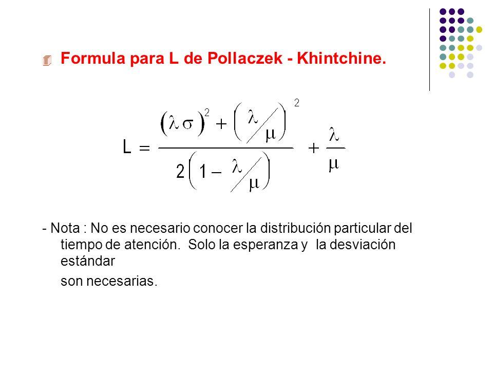 4 Formula para L de Pollaczek - Khintchine. - Nota : No es necesario conocer la distribución particular del tiempo de atención. Solo la esperanza y la