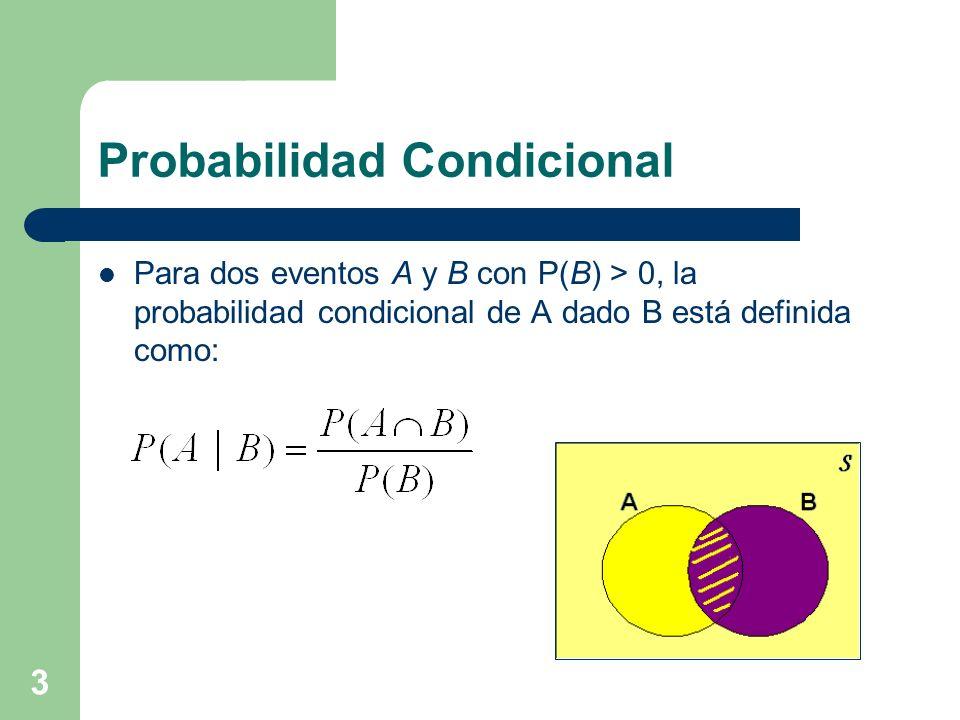 3 Probabilidad Condicional Para dos eventos A y B con P(B) > 0, la probabilidad condicional de A dado B está definida como: