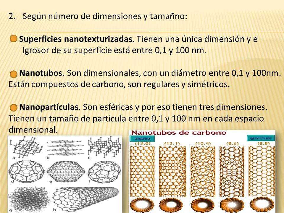 2.Según número de dimensiones y tamañno: Superficies nanotexturizadas. Tienen una única dimensión y e lgrosor de su superficie está entre 0,1 y 100 nm
