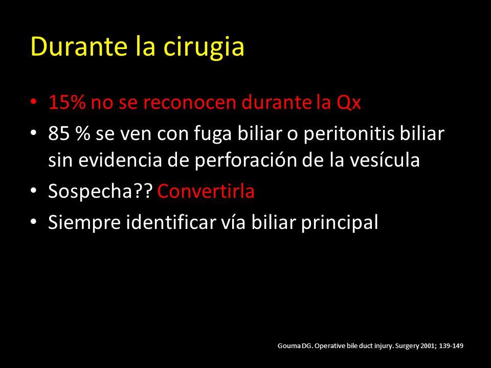 Durante la cirugia 15% no se reconocen durante la Qx 85 % se ven con fuga biliar o peritonitis biliar sin evidencia de perforación de la vesícula Sospecha?.