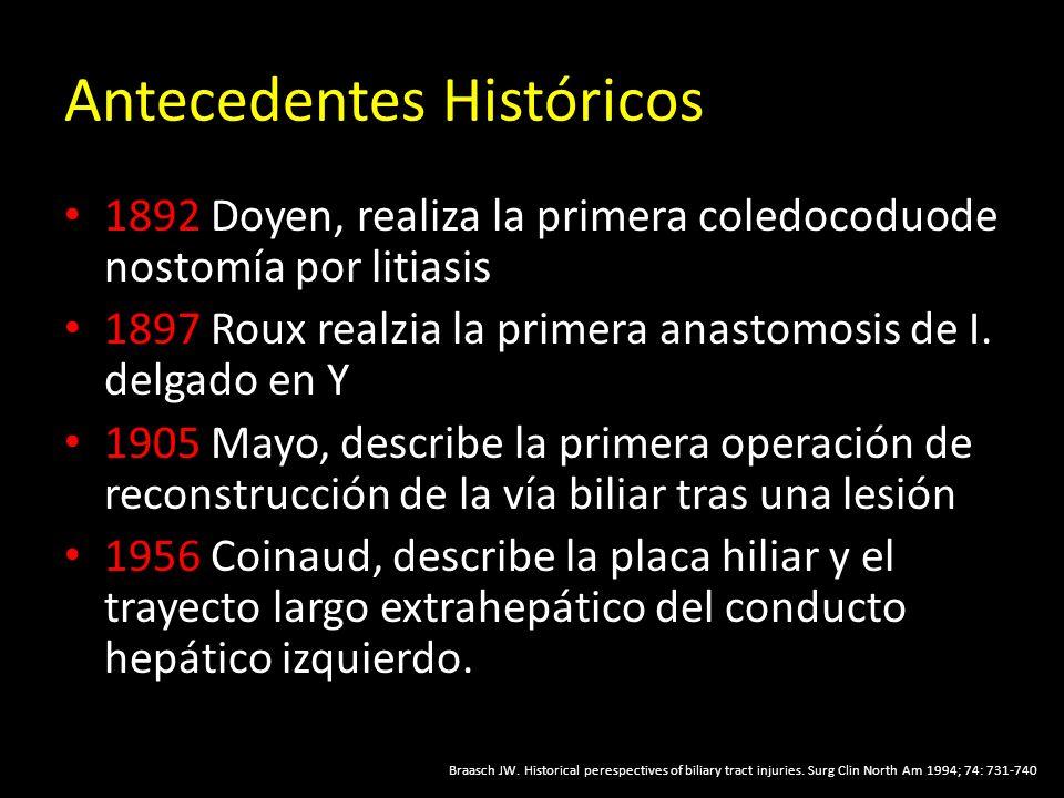 Antecedentes Históricos 1892 Doyen, realiza la primera coledocoduode nostomía por litiasis 1897 Roux realzia la primera anastomosis de I. delgado en Y