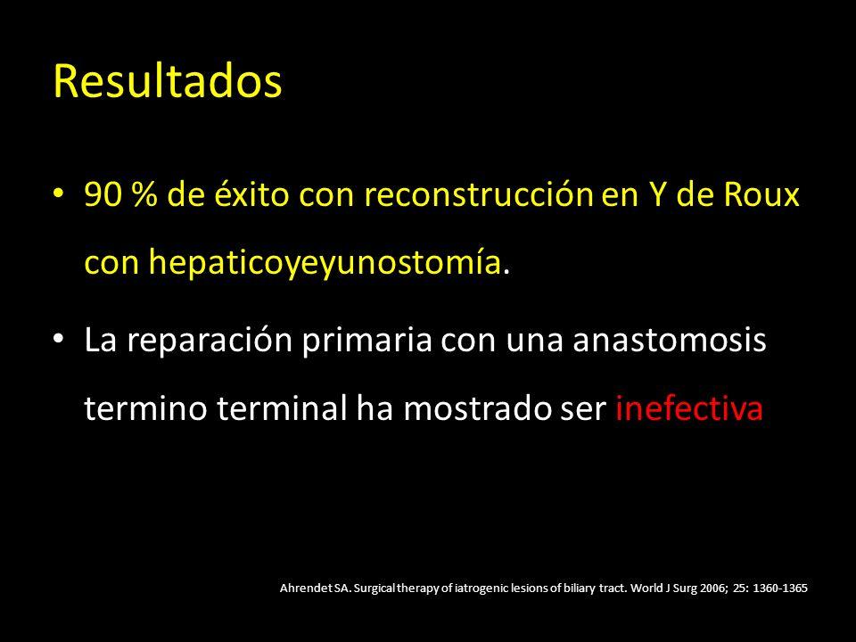 Resultados 90 % de éxito con reconstrucción en Y de Roux con hepaticoyeyunostomía. La reparación primaria con una anastomosis termino terminal ha most
