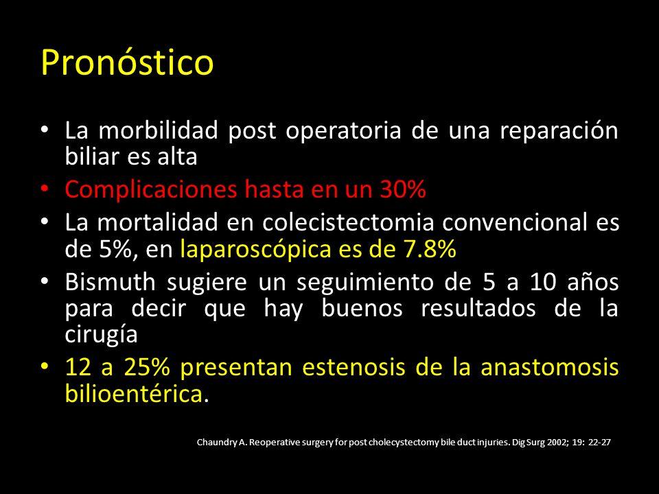 Pronóstico La morbilidad post operatoria de una reparación biliar es alta Complicaciones hasta en un 30% La mortalidad en colecistectomia convencional es de 5%, en laparoscópica es de 7.8% Bismuth sugiere un seguimiento de 5 a 10 años para decir que hay buenos resultados de la cirugía 12 a 25% presentan estenosis de la anastomosis bilioentérica.