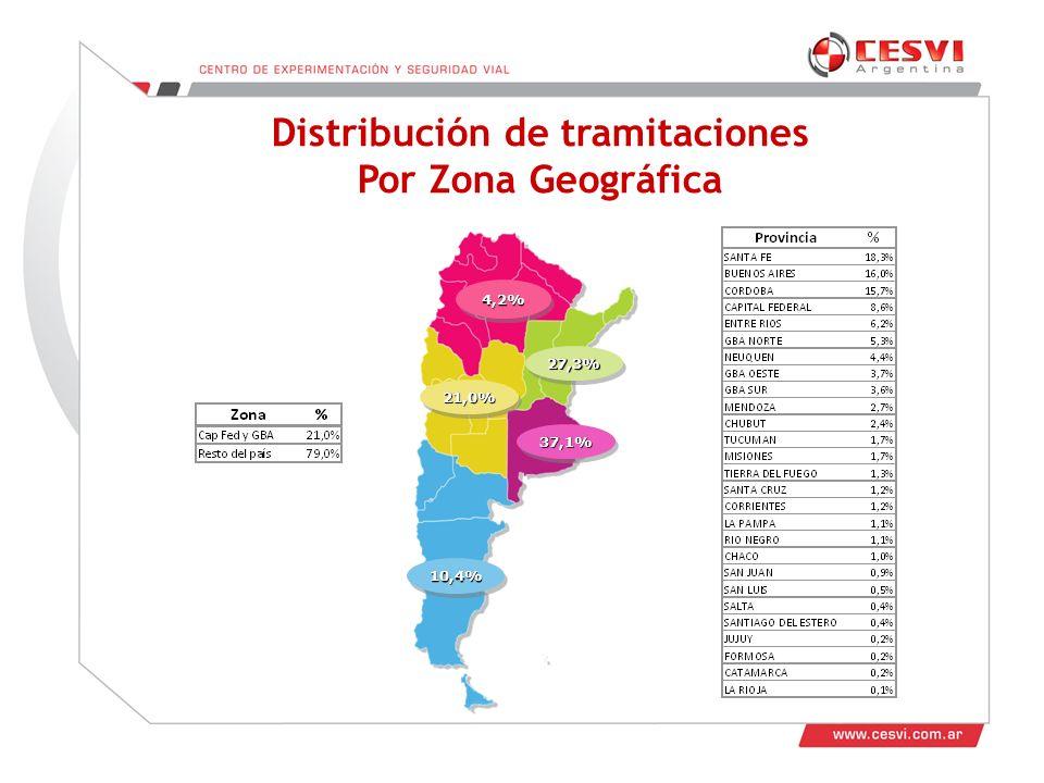 Distribución de tramitaciones Por Zona Geográfica 37,1%37,1% 4,2%4,2% 27,3%27,3% 21,0%21,0% 10,4%10,4%