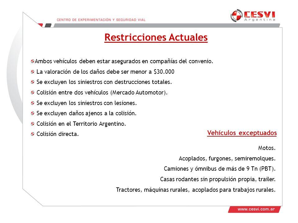 Restricciones Actuales Ambos vehículos deben estar asegurados en compañías del convenio.
