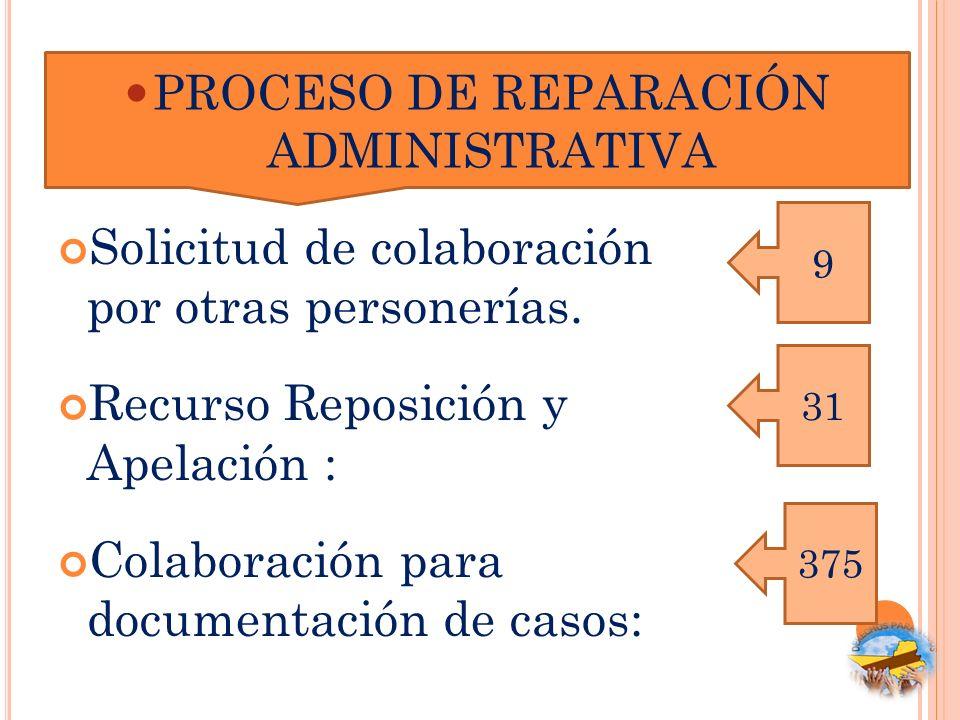 Solicitud de colaboración por otras personerías. Recurso Reposición y Apelación : Colaboración para documentación de casos: PROCESO DE REPARACIÓN ADMI