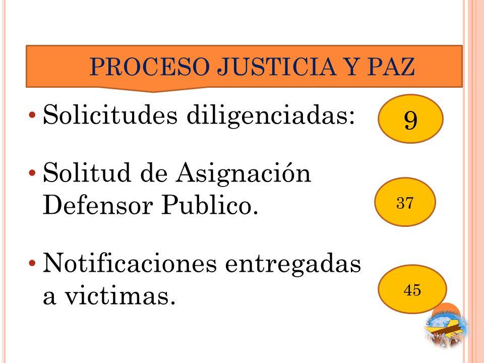 PROCESO JUSTICIA Y PAZ Solicitudes diligenciadas: Solitud de Asignación Defensor Publico. Notificaciones entregadas a victimas. 9 37 45