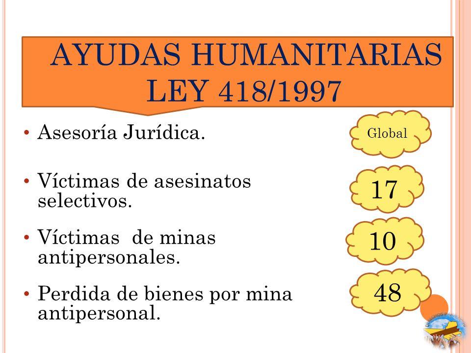 AYUDAS HUMANITARIAS LEY 418/1997 Asesoría Jurídica. Víctimas de asesinatos selectivos. Víctimas de minas antipersonales. Perdida de bienes por mina an
