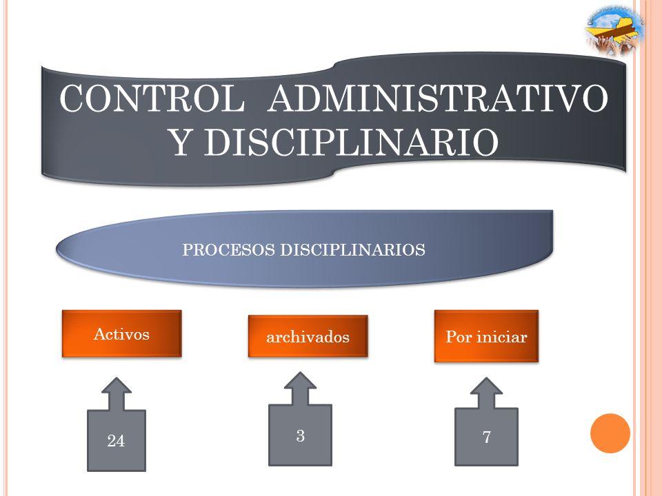 CONTROL ADMINISTRATIVO Y DISCIPLINARIO PROCESOS DISCIPLINARIOS 24 Por iniciar Activos archivados 3 7