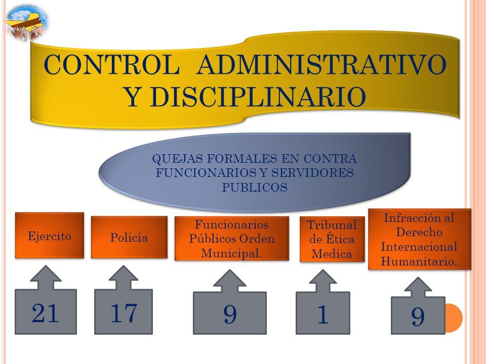 CONTROL ADMINISTRATIVO Y DISCIPLINARIO QUEJAS FORMALES EN CONTRA FUNCIONARIOS Y SERVIDORES PUBLICOS 17 Ejercito Policía Funcionarios Públicos Orden Mu