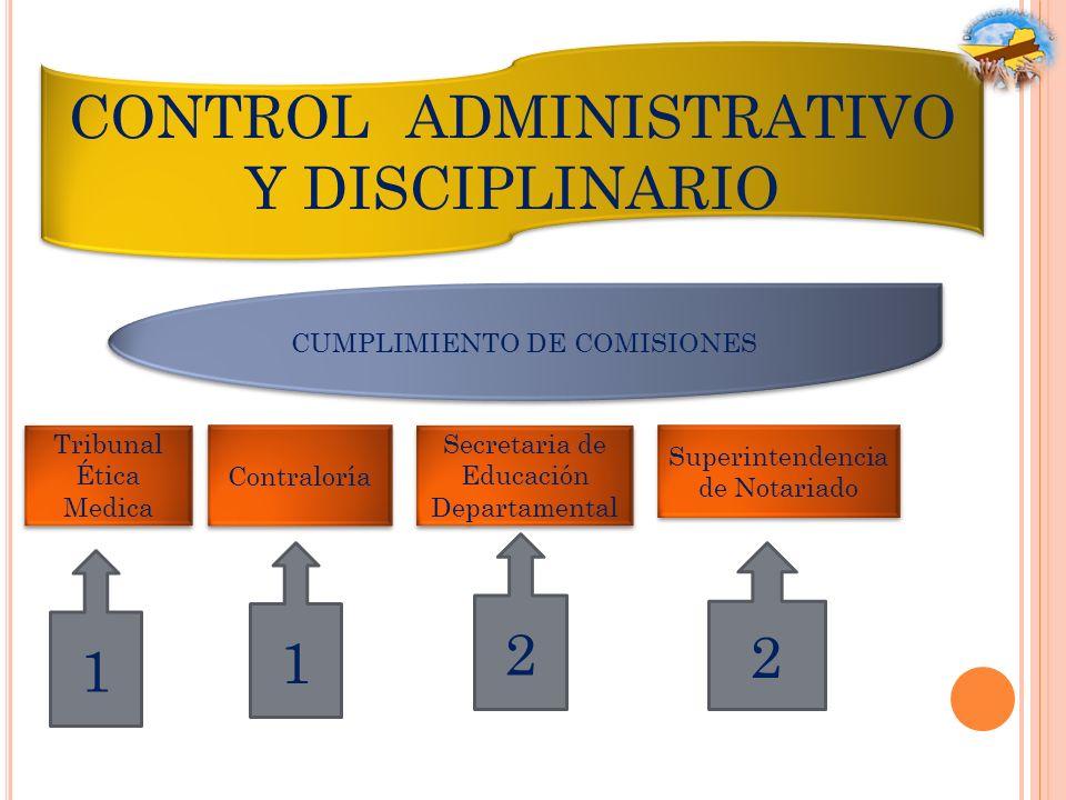 CONTROL ADMINISTRATIVO Y DISCIPLINARIO CUMPLIMIENTO DE COMISIONES Secretaria de Educación Departamental 2 Tribunal Ética Medica Contraloría 1 1 Superi