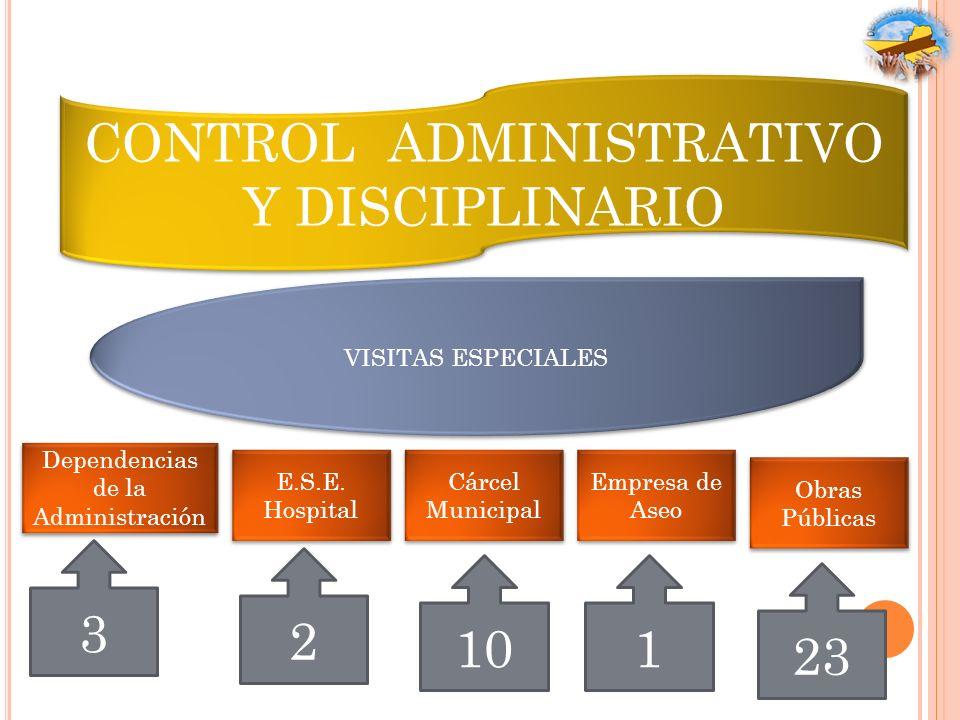 CONTROL ADMINISTRATIVO Y DISCIPLINARIO VISITAS ESPECIALES 3 Dependencias de la Administración E.S.E. Hospital Cárcel Municipal Empresa de Aseo 2 101 O