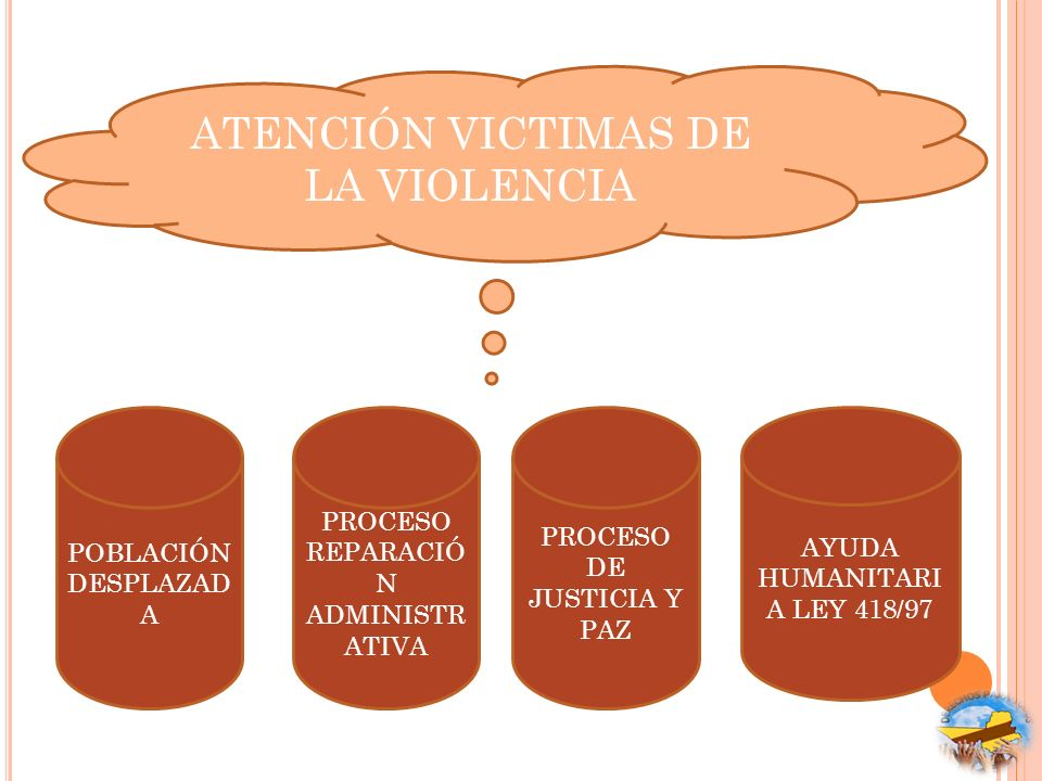 ATENCIÓN VICTIMAS DE LA VIOLENCIA POBLACIÓN DESPLAZAD A PROCESO REPARACIÓ N ADMINISTR ATIVA PROCESO DE JUSTICIA Y PAZ AYUDA HUMANITARI A LEY 418/97