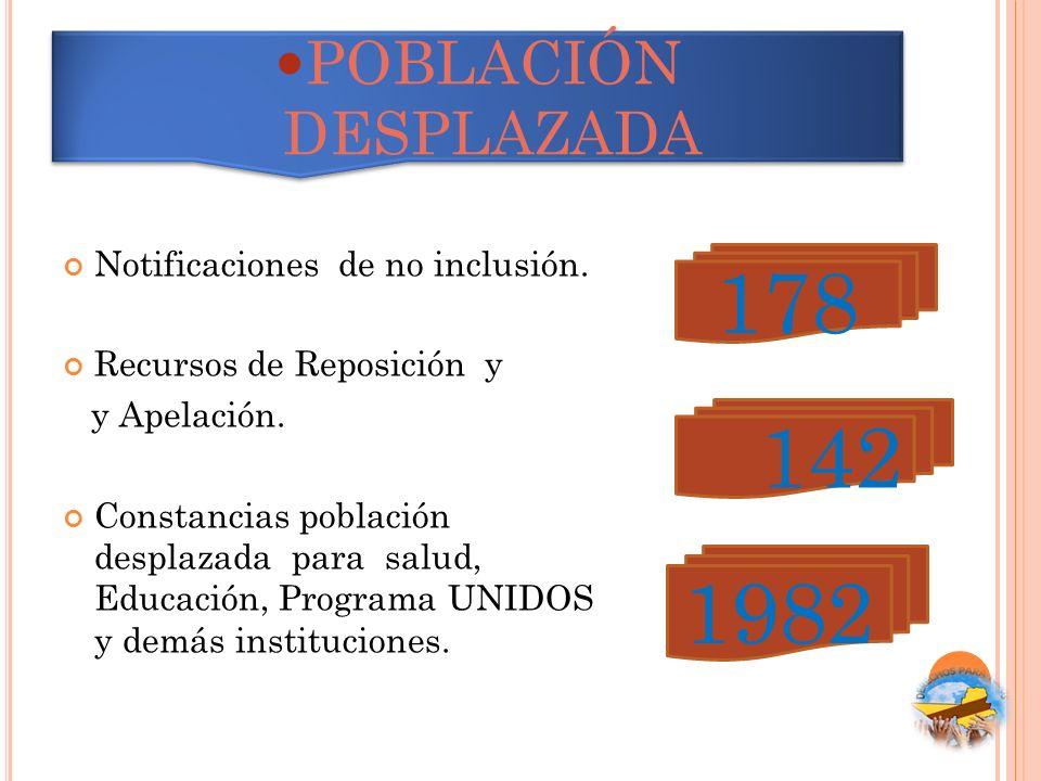 POBLACIÓN DESPLAZADA Notificaciones de no inclusión. Recursos de Reposición y y Apelación. Constancias población desplazada para salud, Educación, Pro