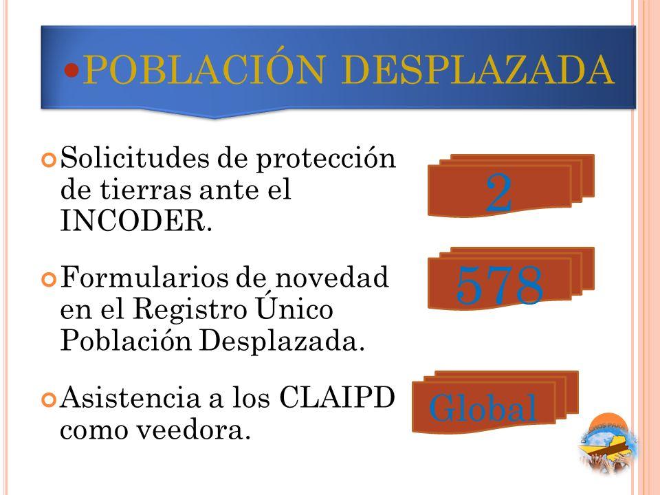 Solicitudes de protección de tierras ante el INCODER. Formularios de novedad en el Registro Único Población Desplazada. Asistencia a los CLAIPD como v