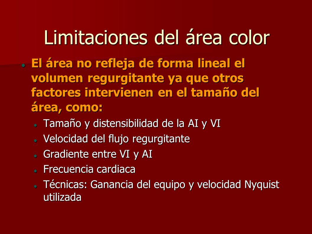 El área no refleja de forma lineal el volumen regurgitante ya que otros factores intervienen en el tamaño del área, como: El área no refleja de forma