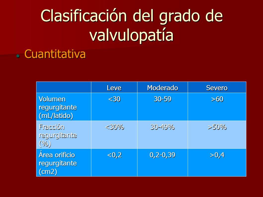 Clasificación del grado de valvulopatía Cuantitativa Cuantitativa LeveModeradoSevero Volumen regurgitante (mL/latido) <3030-59>60 Fracción regurgitant