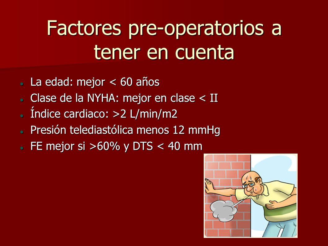 Factores pre-operatorios a tener en cuenta La edad: mejor < 60 años La edad: mejor < 60 años Clase de la NYHA: mejor en clase < II Clase de la NYHA: m