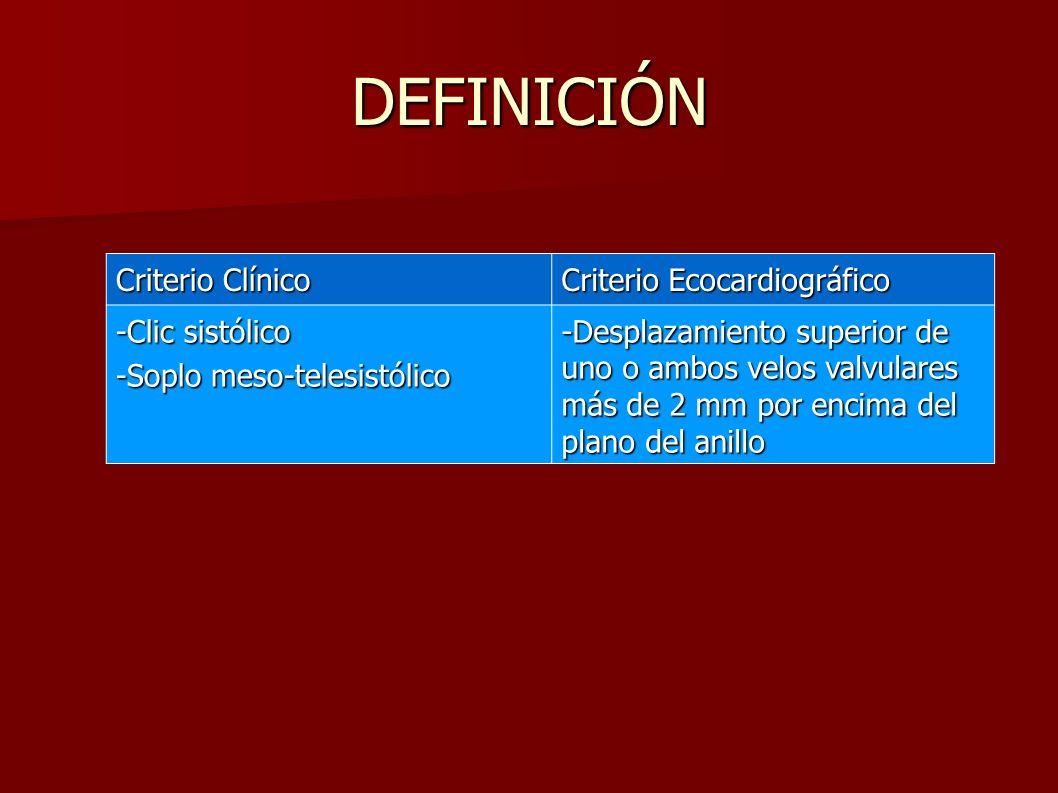 DEFINICIÓN Criterio Clínico Criterio Ecocardiográfico -Clic sistólico -Soplo meso-telesistólico -Desplazamiento superior de uno o ambos velos valvular