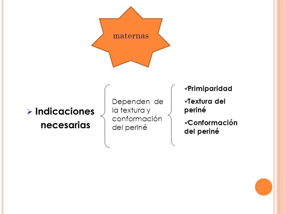 Indicaciones necesarias Dependen de la textura y conformación del periné Primiparidad Textura del periné Conformación del periné maternas