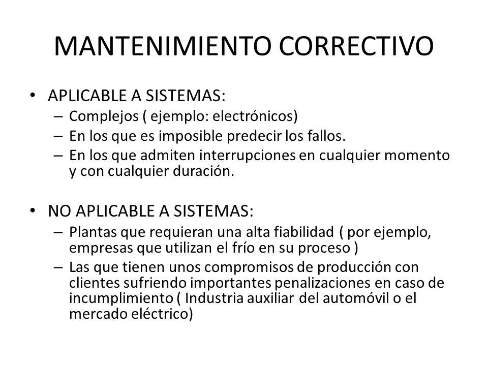 MANTENIMIENTO CORRECTIVO APLICABLE A SISTEMAS: – Complejos ( ejemplo: electrónicos) – En los que es imposible predecir los fallos. – En los que admite