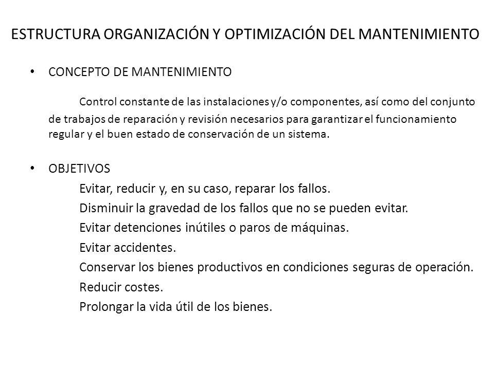 ESTRUCTURA ORGANIZACIÓN Y OPTIMIZACIÓN DEL MANTENIMIENTO CONCEPTO DE MANTENIMIENTO Control constante de las instalaciones y/o componentes, así como de