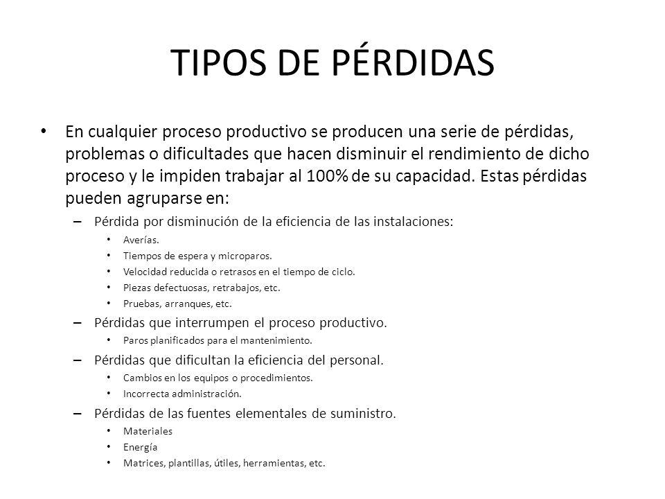 TIPOS DE PÉRDIDAS En cualquier proceso productivo se producen una serie de pérdidas, problemas o dificultades que hacen disminuir el rendimiento de di