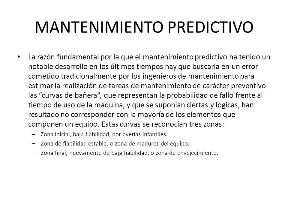 MANTENIMIENTO PREDICTIVO La razón fundamental por la que el mantenimiento predictivo ha tenido un notable desarrollo en los últimos tiempos hay que bu