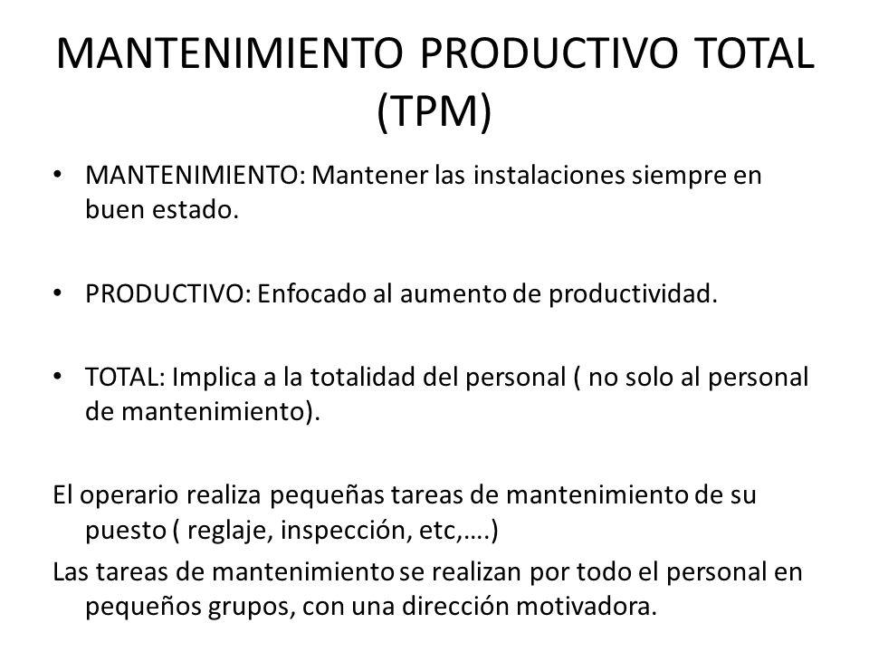 MANTENIMIENTO PRODUCTIVO TOTAL (TPM) MANTENIMIENTO: Mantener las instalaciones siempre en buen estado. PRODUCTIVO: Enfocado al aumento de productivida