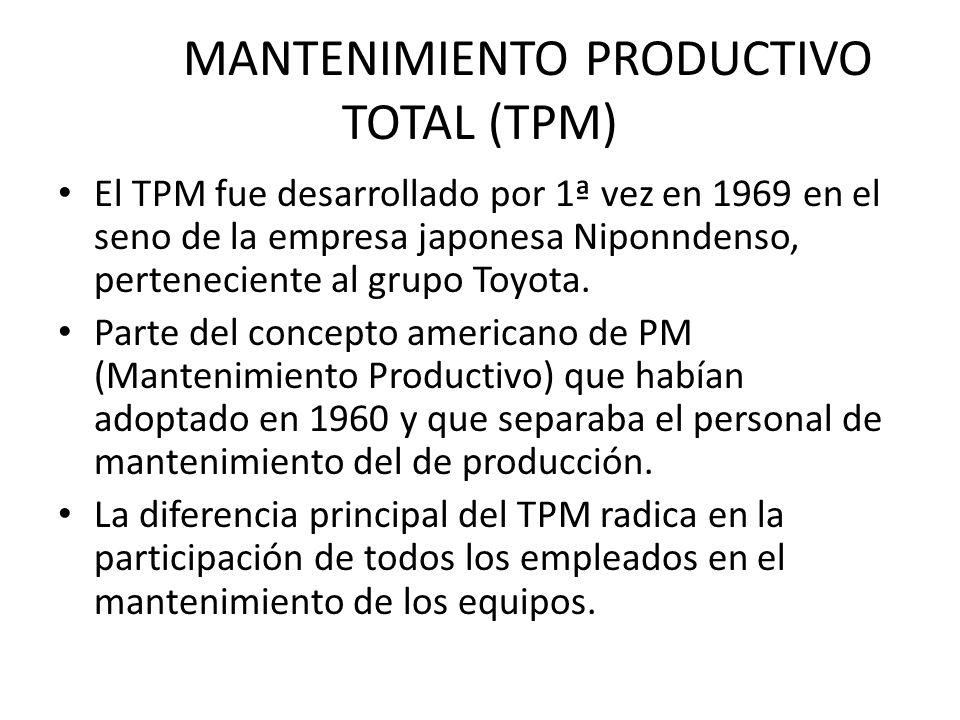 MANTENIMIENTO PRODUCTIVO TOTAL (TPM) El TPM fue desarrollado por 1ª vez en 1969 en el seno de la empresa japonesa Niponndenso, perteneciente al grupo